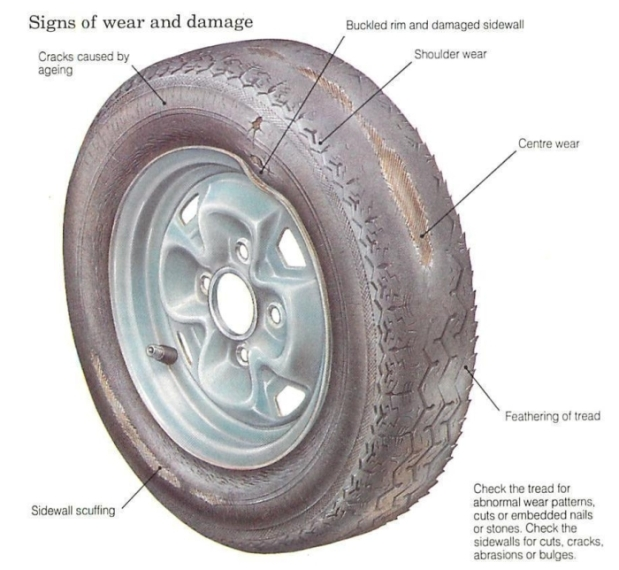 Worn or defective tyre