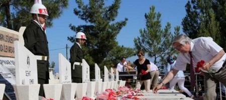 Taspinar Martyrs